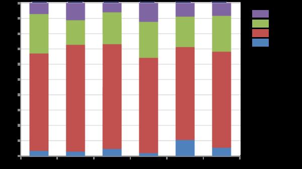 Graphe2PublisFRAIB